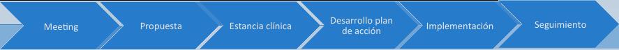 info_consultoria